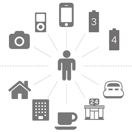 充電対象と電源ポイントのハブになるモバイルバッテリー-440-440